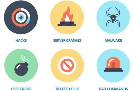 با افزونه ی بکاپ بادی و ایجاد نسخه های پشتیبان منظم از بروز مشکل برای سایت خود جلوگیری کنید
