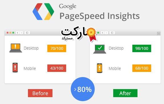 بهینه سازی سایت برای google pagespeed insights با افزونه پریمیوم سئو پک